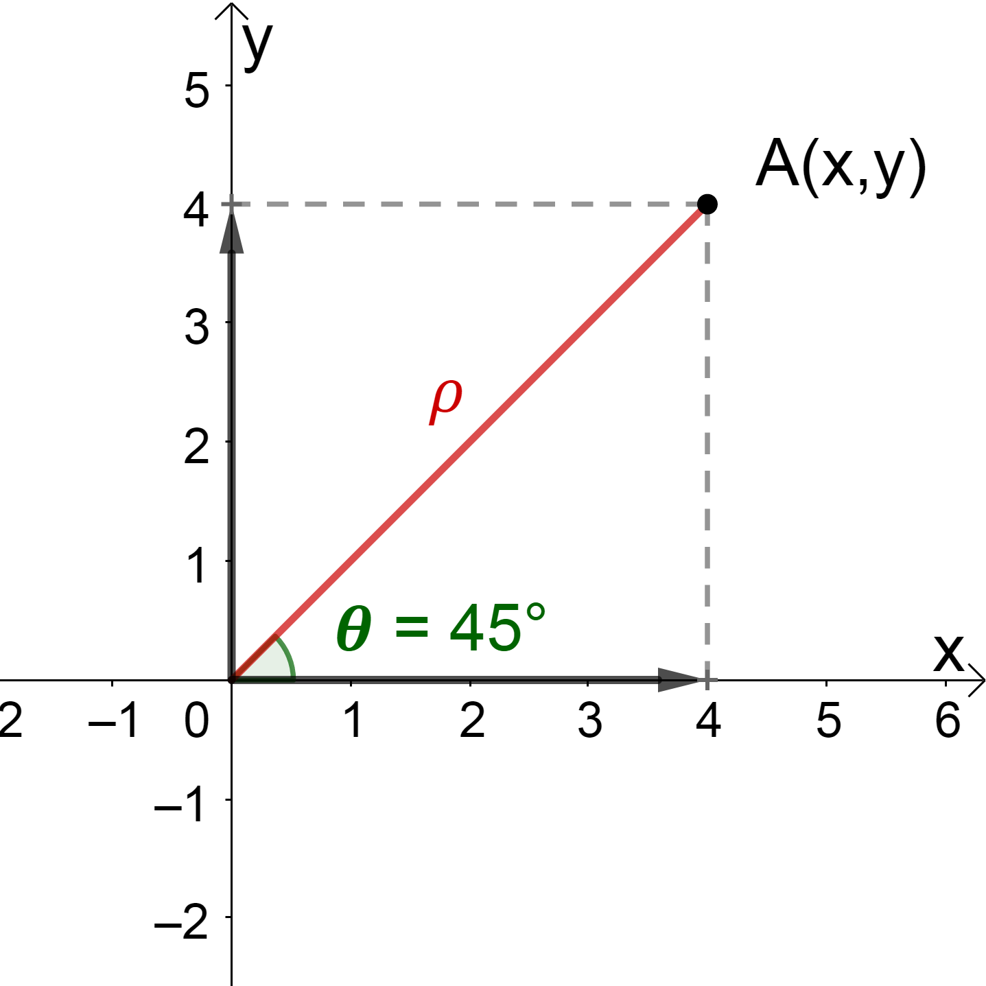 Plano de Arghan-Gauss (00029) Image